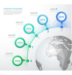 Infographic startup milestones time line template vector