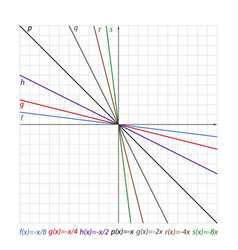 downward lines on the coordinate plane vector image