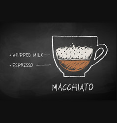 Chalk sketch of macchiato coffee recipe vector