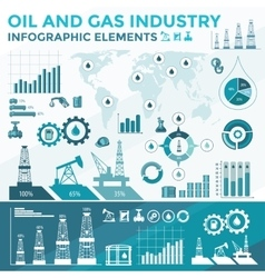 Oil and Gas infographic vector image