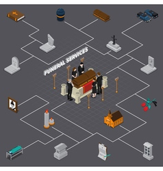 Funeral Services Isometric Flowchart vector image vector image
