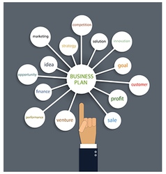 Businessman hand point to Business plan vector image