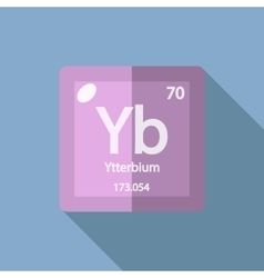Chemical element Ytterbium Flat vector image