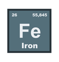 Iron vector