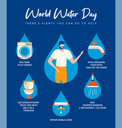 World water day infographic for house help vector