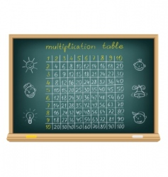 multiplication table vector image
