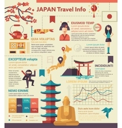 Japan Travel Info - poster brochure cover vector