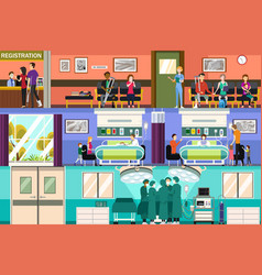 Scenes at the hospital emergency room and surgery vector