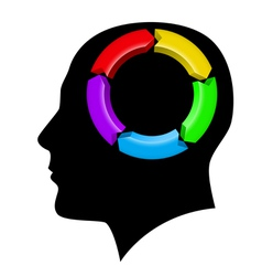 Idea Management in the brain vector image
