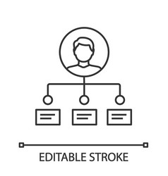 Employee abilities and skills linear icon vector