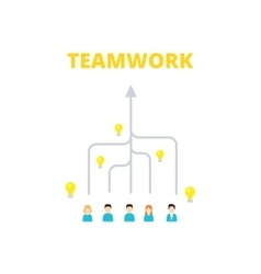 Team is committed to a single goal vector