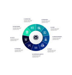 Brand infographic 10 steps circle designmarketing vector