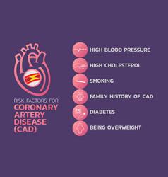 Ischemic heart disease cardiomyopathy vector