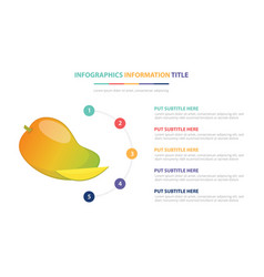 mango fruit infographic template concept with vector image