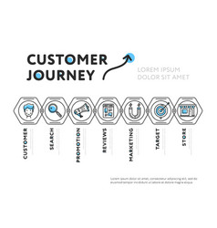 Simple design of customer journey representation vector