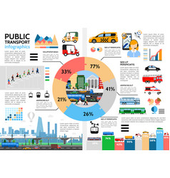 flat public transport infographic concept vector image