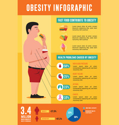 Obesity infographic with fat man eating junk food vector