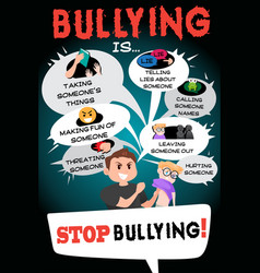 Stop bullying poster infographic vector