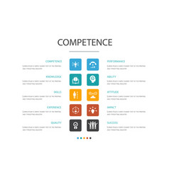 Competence infographic 10 option conceptknowledge vector