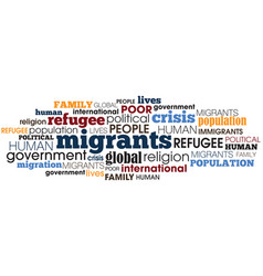 migrant concept word collage vector image