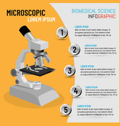 Science infographic microscope in 3d vector