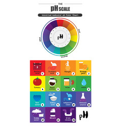 Ph scale universal indicator ph color chart vector