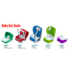 isometric baby car seat group 0123 vector image