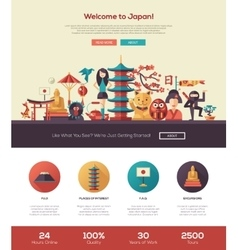 Traveling to Japan website header banner with vector
