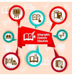 infographic concept education vector image