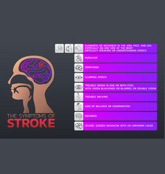 Symptoms of stroke icon design infographic health vector