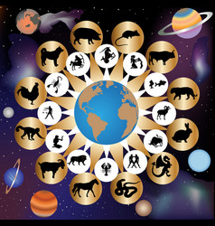 zodiac signs western and eastern calendar vector image