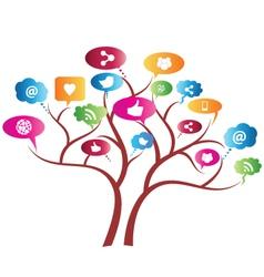 Social network tree vector