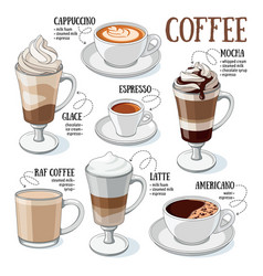 coffee guide vector image vector image
