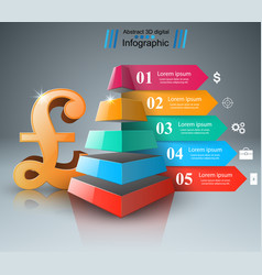 3d infographic british pound money icon vector