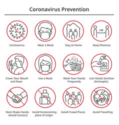 coronavirus outbreak preventions line icons set vector image