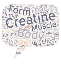 Creatine text background wordcloud concept vector