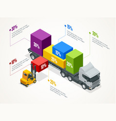 Isometric logistic infographic template with right vector