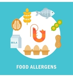 Food Allergy Triggers or Allergens vector