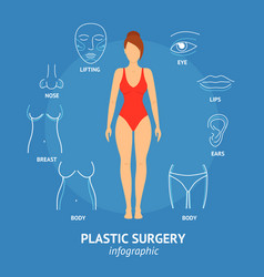 Plastic surgery body and face woman banner card vector