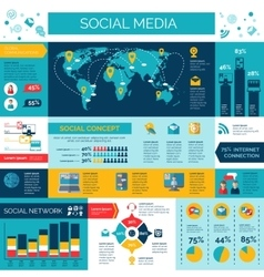 Social media and networks infographic set vector