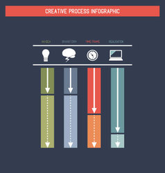 Creative Process Infographic vector