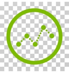 Dotted Chart Rounded Icon vector