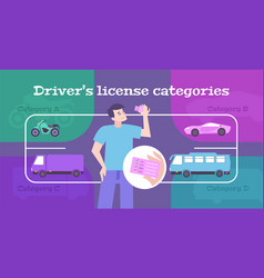 Driving license poster vector