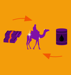 Flat icon on theme arabic business camel sale vector
