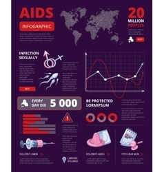 Infographics about aids vector
