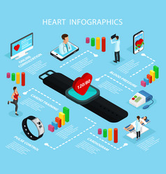 isometric heart care infographic template vector image