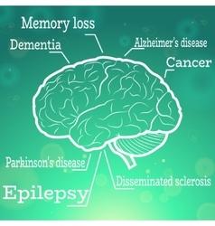 Human brain diseases vector image