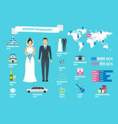 cartoon wedding infographic card poster vector image