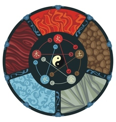 The Five Elements vector image