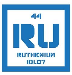 Ruthenium chemical element vector